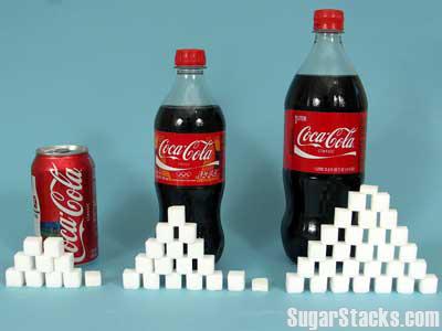 恐怖的日常飲食!把食物含糖量換算成方糖有多少顆?