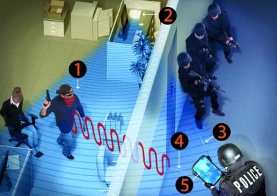 用 Wi-Fi 訊號就能穿牆透視,可能成為 007 情報員的新給西?