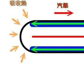 熱導管有方向性是真的嗎?小編實測給你看