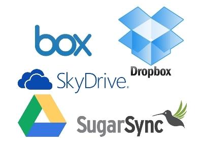 5大雲端硬碟快速分享術:輕鬆取得雲端硬碟的檔案公開連結,分享所有精彩好物