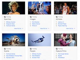 Google  2012 年度關鍵字,「李宗瑞」為台灣關鍵字第一名