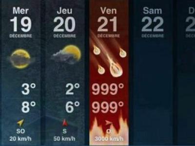 2012 世界末日來了,你準備好了沒?你打算做什麼?