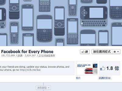 全球最熱門 Facebook 粉絲團,好可怕的粉絲數啊