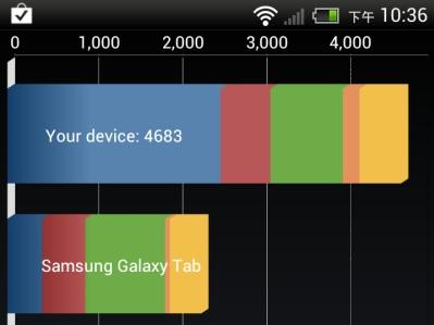 Android 評測 App「安兔兔手機評測」改版,3.1.x 版有更好用嗎?