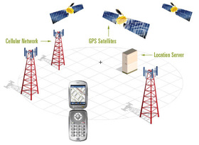 【搜文解字】AGPS:加快GPS定位速度的輔助技術
