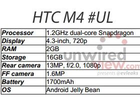 除了 M7 之外,HTC 還將推出 M4、G2 小尺寸手機