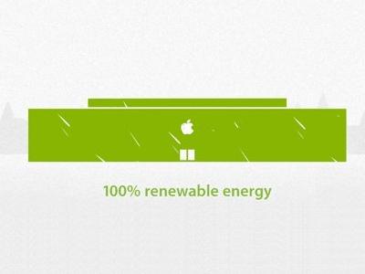 Apple 立志愛地球,朝 100% 再生能源邁進