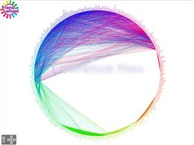 用 Friend Wheel 看穿臉書朋友圈之間的交集圖