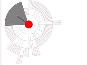 透過互動地圖瞭解日本科技領域