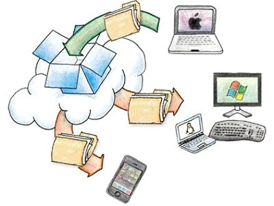 當年 Dropbox 拒絕了蘋果收購,現在已成 iCloud 大患