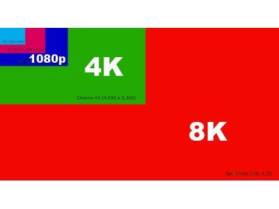 藍光不夠看!UHD 才是王道:主流 4K 硬解顯卡、用 Potplayer 硬解 UHD 影片