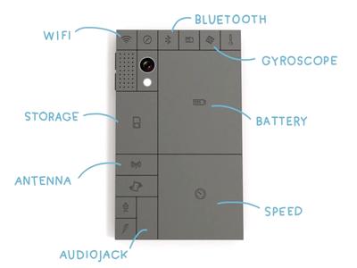 如樂高積木般的模組化概念手機 Phonebloks,讓使用者自行更換功能組件 | T客邦