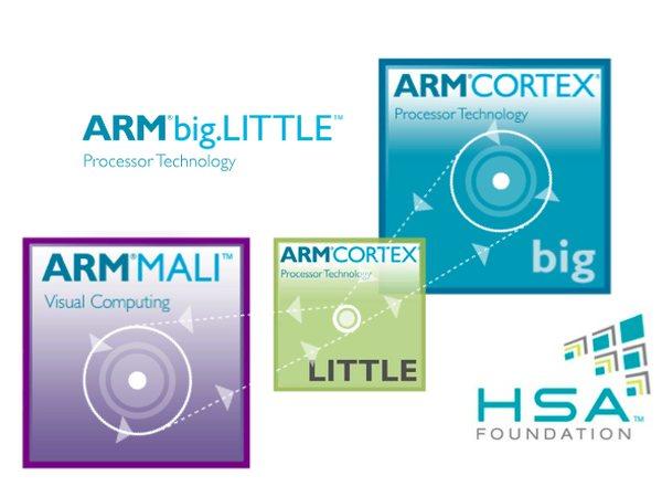 ARM:我們的技術比對手領先兩個世代