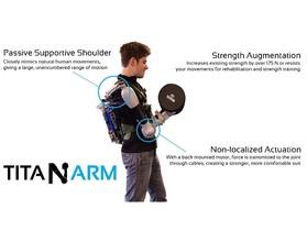 可穿戴機械手臂? Titan Arm 獲2013年國際著名發明獎