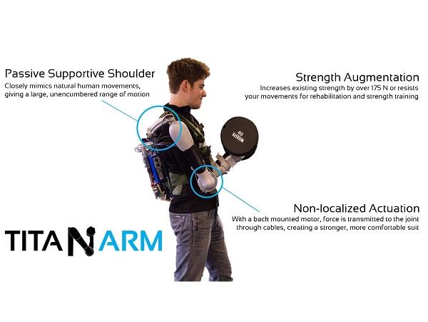 可穿戴機械手臂? Titan Arm 獲2013年國際著名發明獎 | T客邦