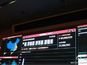 中國瘋「雙11」,淘寶、天貓5小時交易額破100億人民幣、力拼 382 億單日交易量