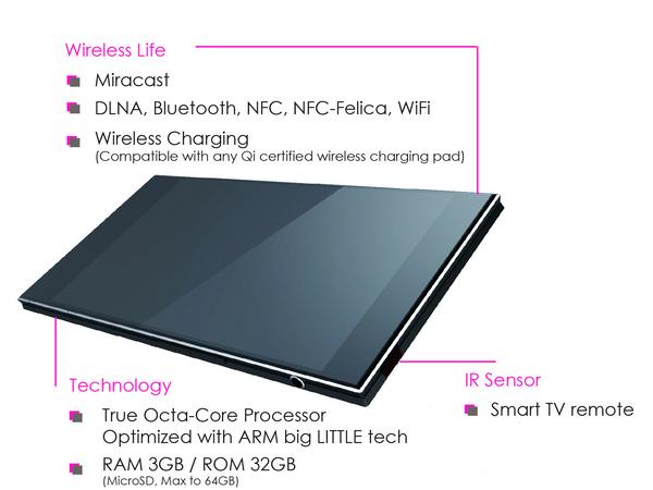 戲智科技進行超高規格平價手機「Project S」募資,8960 台幣買八核心、2560x1440解析度手機