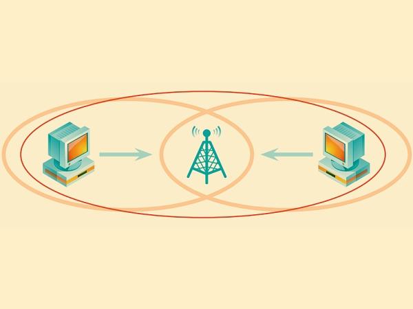 網路架構大概論4- 網路底層的訊框傳送法則 | T客邦