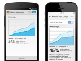 Google 表示,新版的 Chrome Mobile 瀏覽器可為你節省將近 50% 的上網流量
