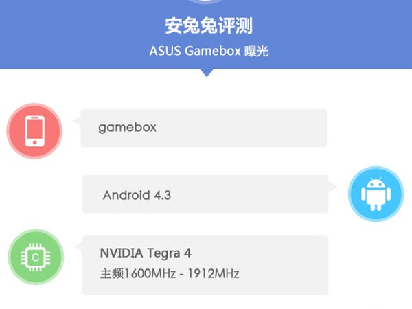Asus 神秘新機 Gamebox 現身 AnTuTu,性能匹敵 Nvidia Shield