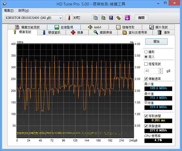 SSD 固態硬碟掉速強力解救法:Secure Erase 完全抹除
