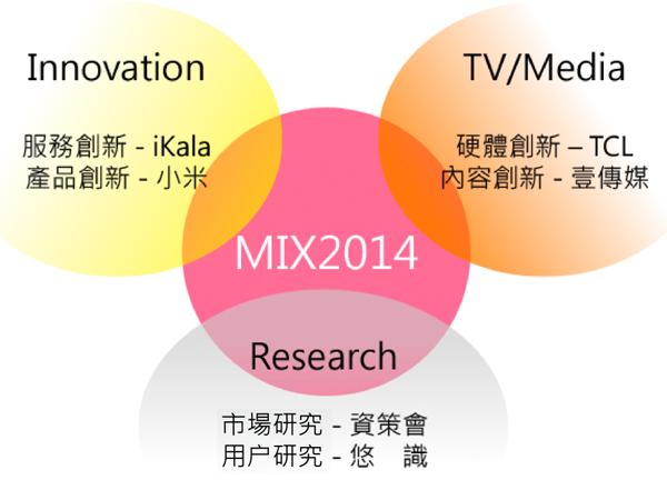 MIX2014 多螢互動體驗設計論壇會後花絮報導