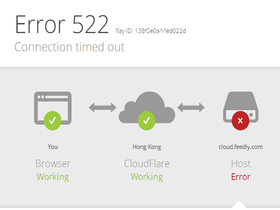 Feedly、Evernote遭受駭客勒索,網站一度被迫下線暫停服務