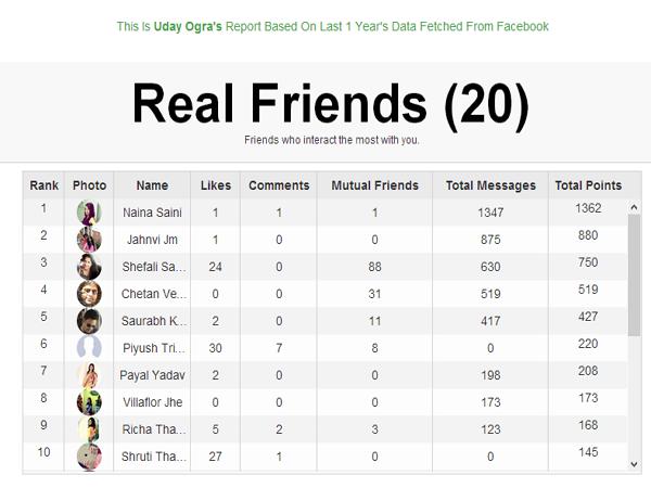 分析你的臉書聯絡人:誰是真好友、假好友、普通朋友、粉絲及路人