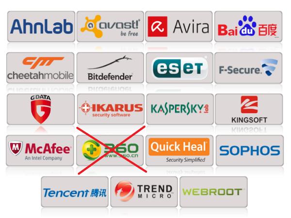360手機防毒因提交產品與實際產品不符,遭 AV-C 防毒測試除名