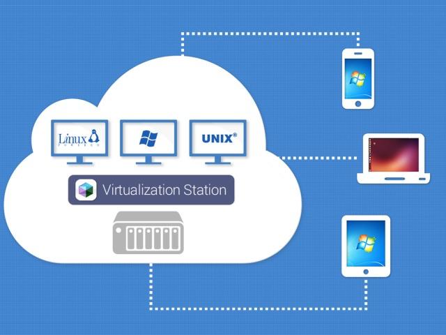 QNAP Turbo NAS支援虛擬機器,輕鬆實現一機多系統