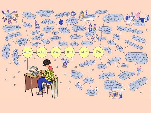 買東西前先看網友評論?從網路評論可以看出隱藏的4個學問