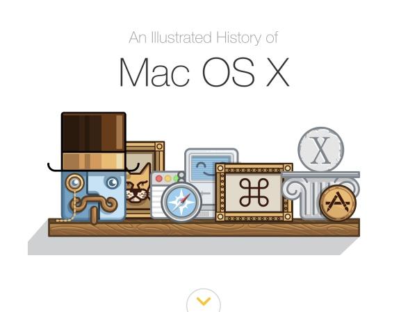 11張圖帶你快速看懂Mac OS X 10 的進化史