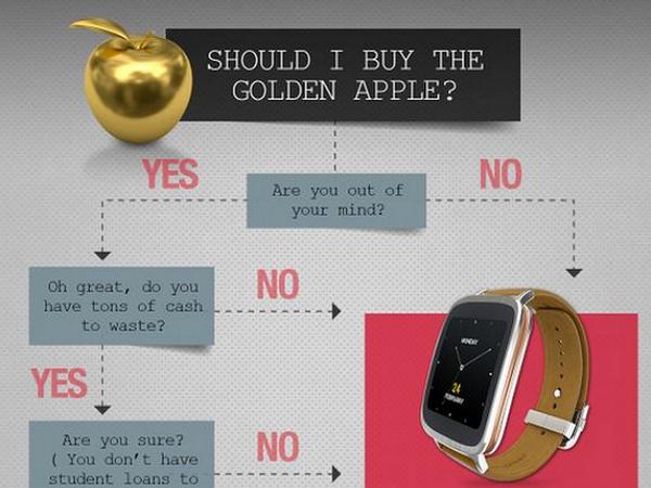 ASUS在Twitter狂酸18K金Apple Watch太貴,失心瘋才會買