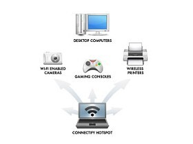 Connectify:免指令,把Windows 7筆電變成AP