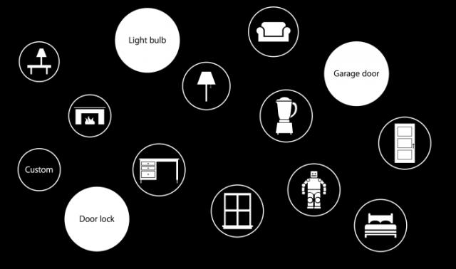 蘋果說清楚講明白HomeKit相容性,支援部分非認證裝置