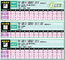 【希望戀曲】【希望戀曲】武器圖鑑-鐵匠篇