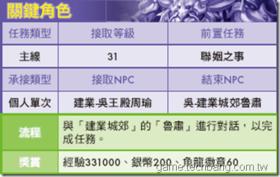 【火鳳三國】【火鳳三國】任務大全-蜀國LV31~35