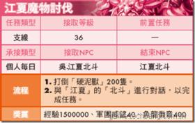 【火鳳三國】【火鳳三國】任務大全-蜀國LV36~40