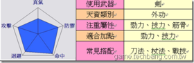 【龍】【龍】天資與技能-劍術分析與列表