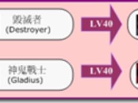 【RF RETURNS】【RF RETURNS】全種族職業介紹