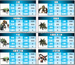 【RF RETURNS】【RF RETURNS】怪物能力揭密 LV31∼40