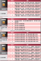 【彩虹汽泡】【彩虹汽泡】技能大全-毀滅系