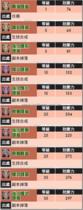 【玄武豪俠傳】【玄武豪俠傳】武防道具大百科-軍神防具