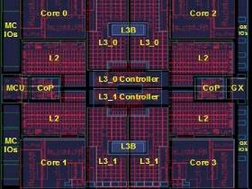 世界最快處理器,時脈5.2GHz的 IBM z196