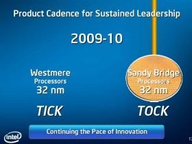 八卦:Intel Sandy Bridge 還沒出,AMD Llano 先偷跑?
