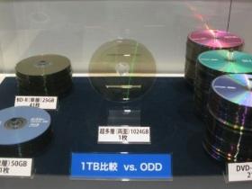 比你的硬碟大,TDK 展出 1TB 光碟