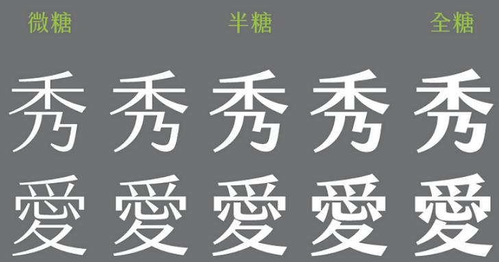 募資 2,593 萬元的「金萱半糖」字型出貨,但因發佈方式引爭議