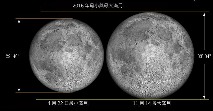 今晚有 85年來最大的「超級滿月」,天文館告訴你何時是最佳觀賞點