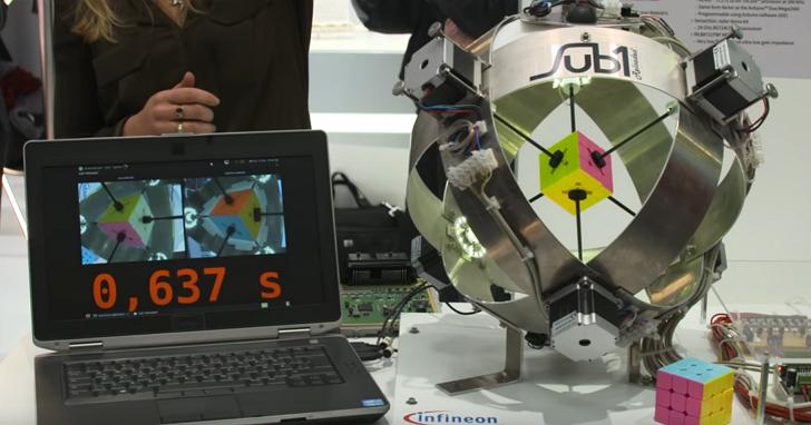 這個機器人以 0.637秒復原魔術方塊刷新世界紀錄,魔術方塊已經成為許多科學技術的推手
