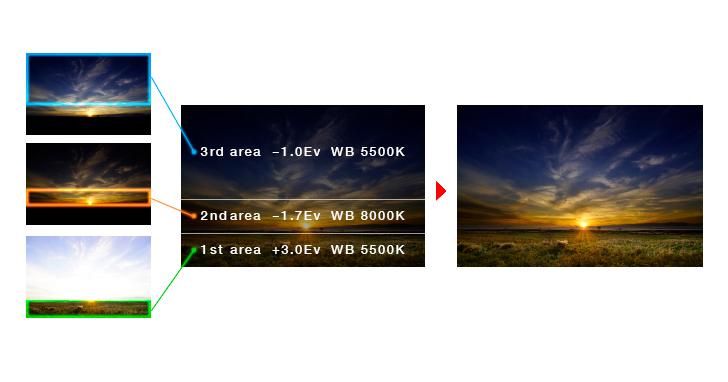 比HDR更強的黑科技,Sony數位黑卡App 可在一張照片分區套用不同色溫與曝光值